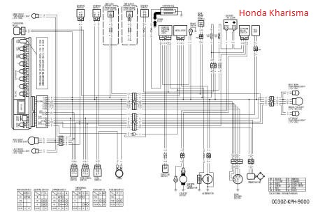 wiring diagram honda karisma with Diagram Kelistrikan Honda Kharisma on Honda Dio Motor in addition Diagram Kelistrikan Honda Kharisma in addition