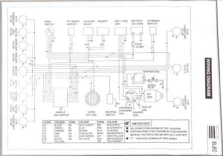 gambar wiring diagram RX King