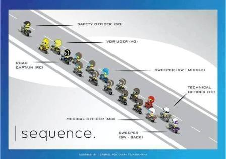 posisi rider dan petugas touring