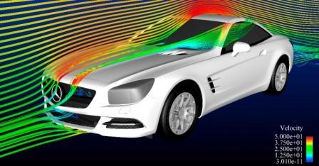 udara aerodinamika mobil