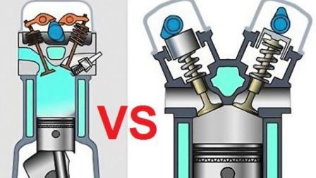 mesin SOHC dan DOHC