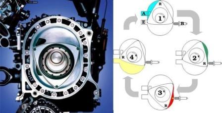 rotary engine mazda