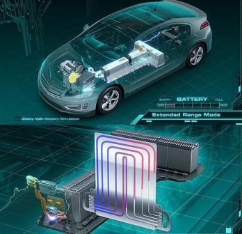 sistem baterai mobil listrik