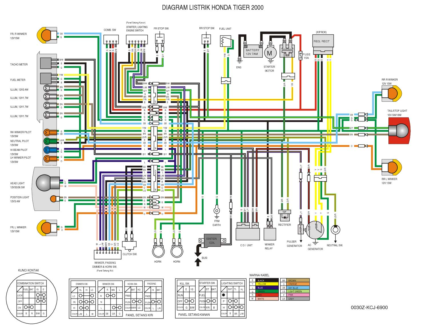 Wiring Diagram Motor Honda Supra Free For You 50cc Scooter Engine Diagrams Kelistrikan Tiger 2000