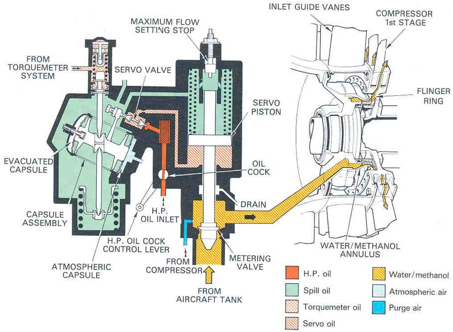 skema water injection