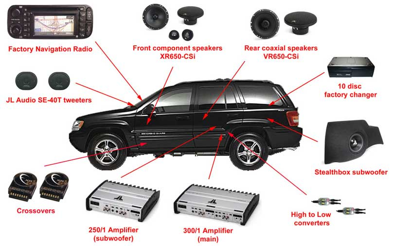 upgrade komponen sound sistem audio mobil