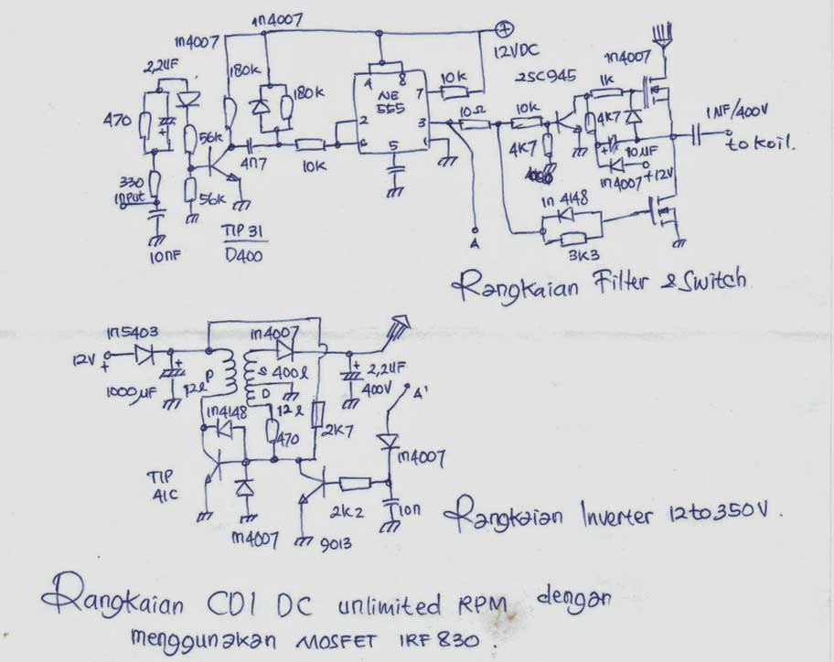 unlimit CDI motor