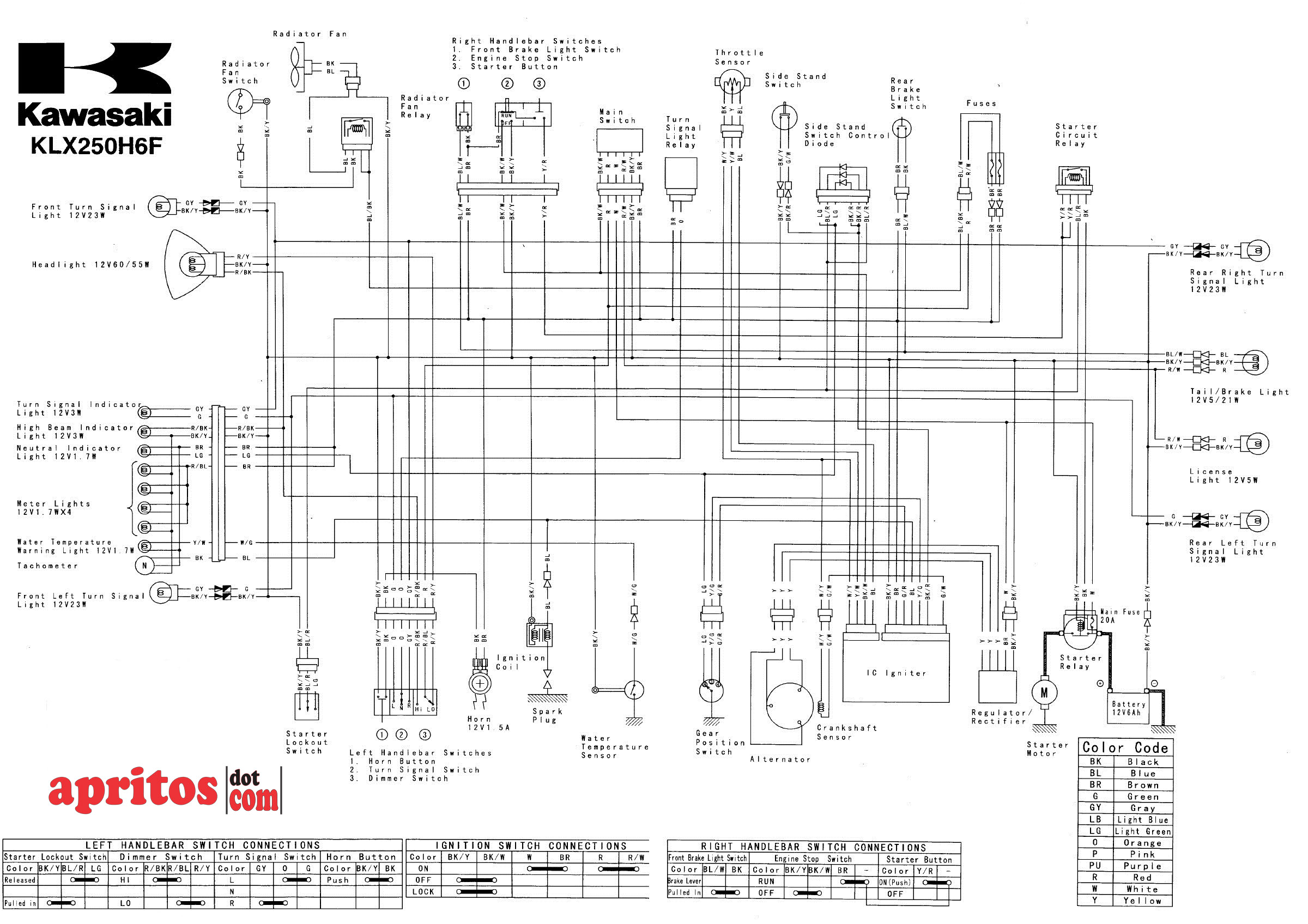 93E46 Klt 250 Wiring Diagram | Digital Resources 5 pin cdi wiring diagram Digital Resources