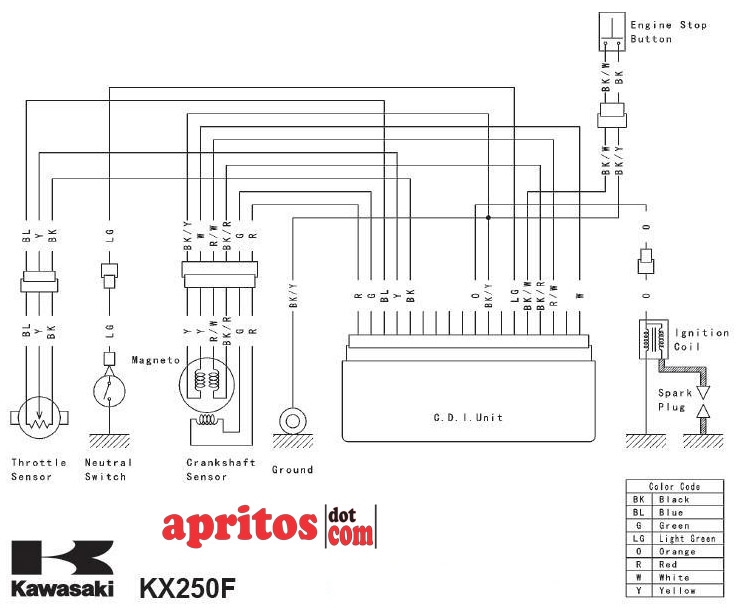 wiring diagram kx 250 kawasaki kx250 wiring diagram wiring diagram and schematic  at virtualis.co