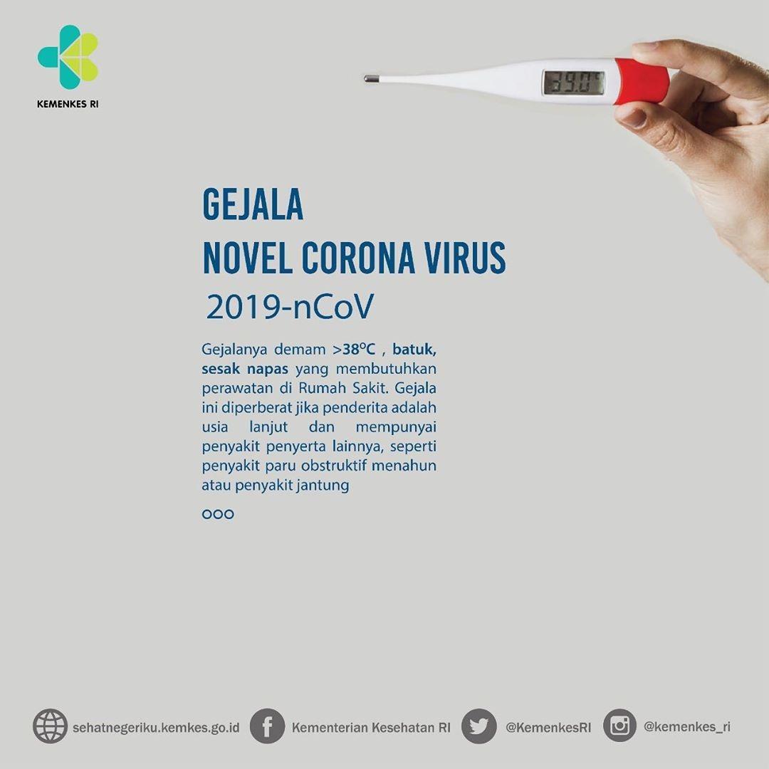 Gejala virus corona covid19