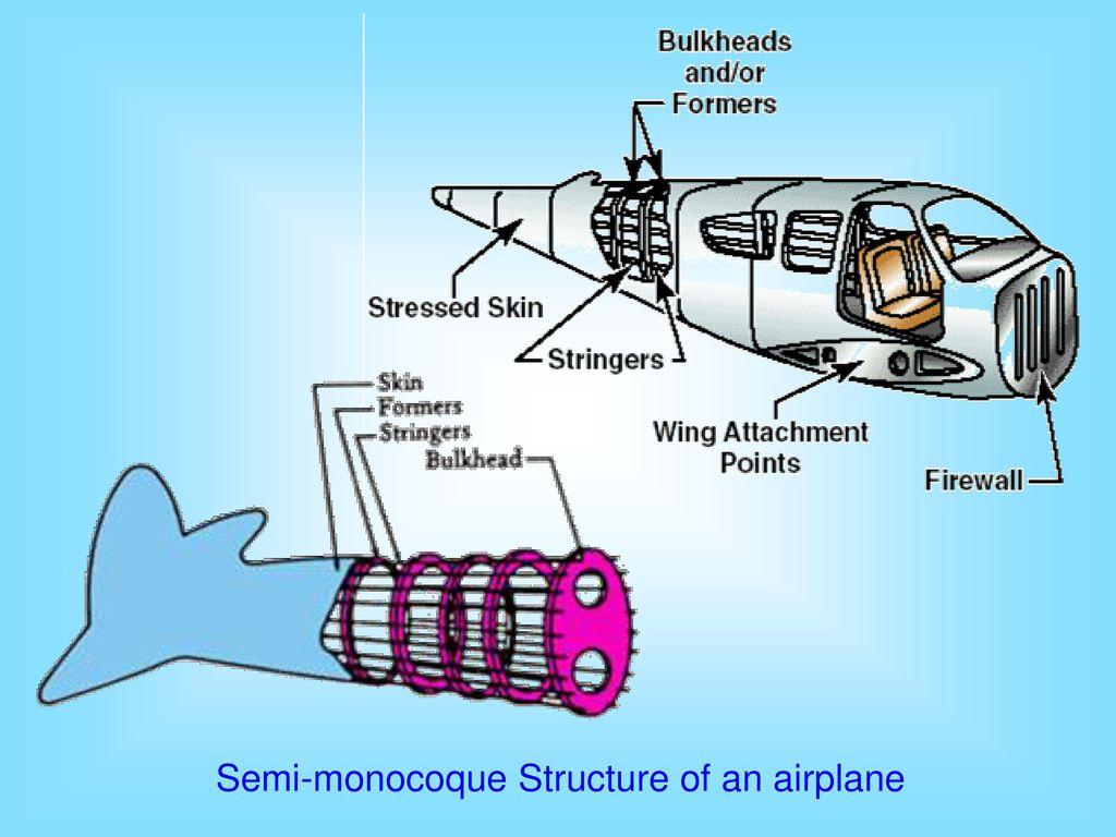 fuselage semimonocoque structure