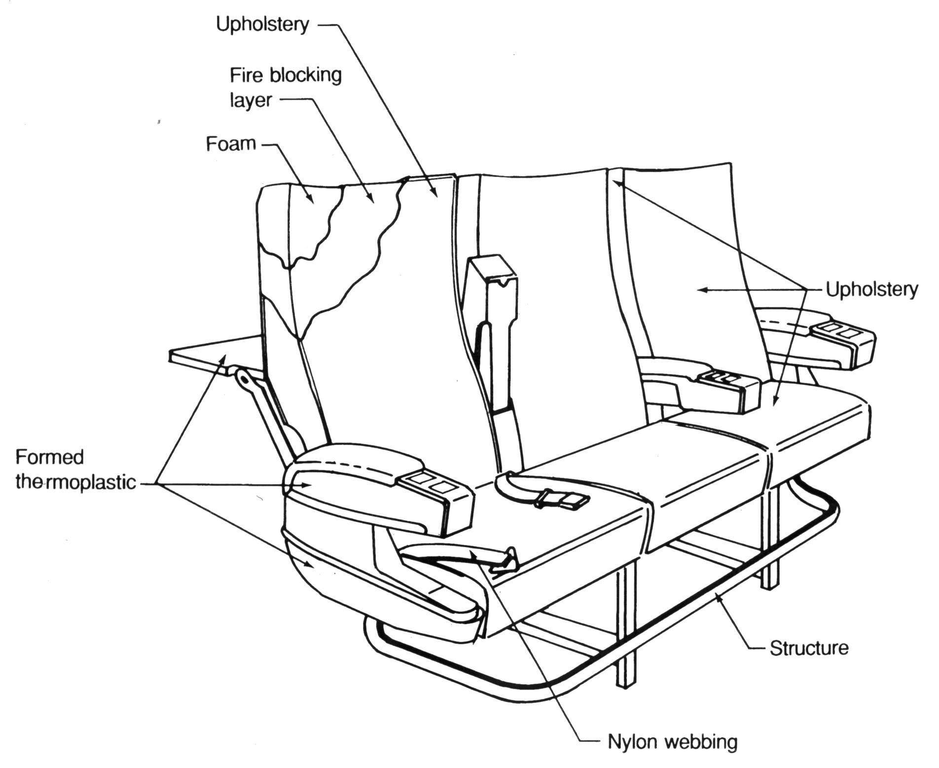 instalasi kursi pesawat terbang