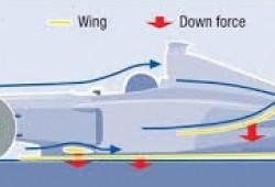 Kenali Tentang Aerodinamika Mobil (Part 1)