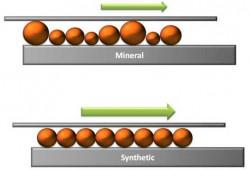 Apakah Perbedaan Oli Sintetik Dengan Oli Mineral