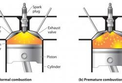 Apa Itu Engine Knocking (Mesin Ngelitik) Dan Penyebabnya