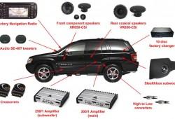 Dalam Membangun Sistem Audio Mobil, Perhatikan Ini Dulu